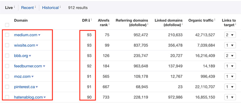 Domain-Rating